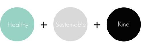 Healthy_Sustainable_Kind_begoodorganics3.jpg_ee84fc10-74d2-417a-b087-cd3d771f631f_grande